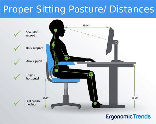 Creating an At-Home Ergonomic Work Space